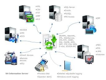 Ipc unigy trading system